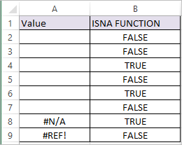 ISNA function in Excel 2