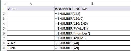 ISNUMBER Function in Excel 1