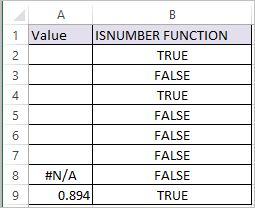 ISNUMBER Function in Excel 2