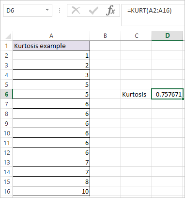 KURT Function in Excel 1