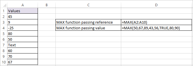 MAX function in Excel 1