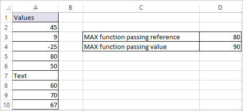 MAX function in Excel 2