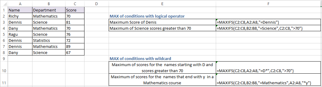 MAXIFS Function in Excel 1