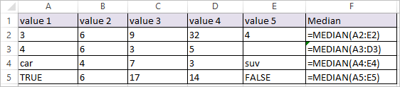 MEDIAN function in Excel 1