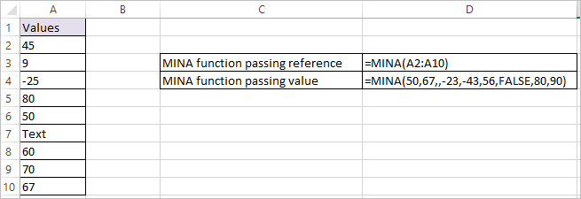 MINA Function in Excel 1