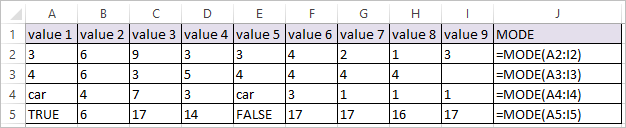 MODE FUNCTION IN EXCEL 1