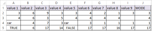 MODE FUNCTION IN EXCEL 2