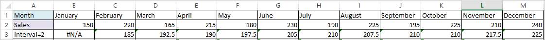 Moving Average in Excel 5b