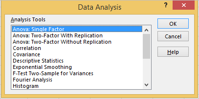 one way ANOVA in Excel 3