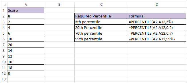 PERCENTILE FUNCTION IN EXCEL 1
