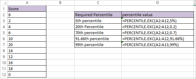 PERCENTILE.EXC FUNCTION IN EXCEL 1