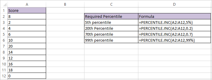 PERCENTILE.INC FUNCTION IN EXCEL 1