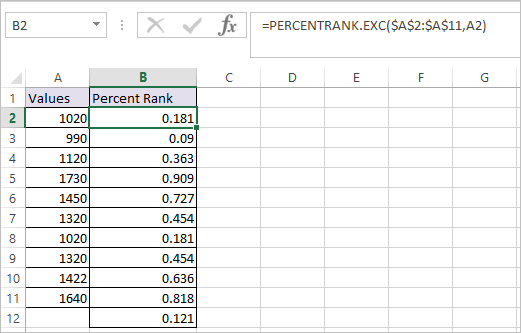 PERCENTRANK.EXC Function in Excel 1