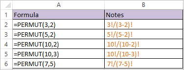 PERMUT FUNCTION IN EXCEL 2