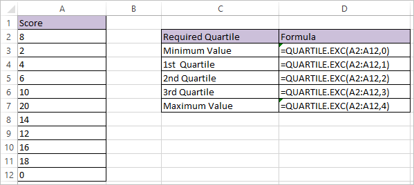 QUARTILE.EXC Function in Excel 1