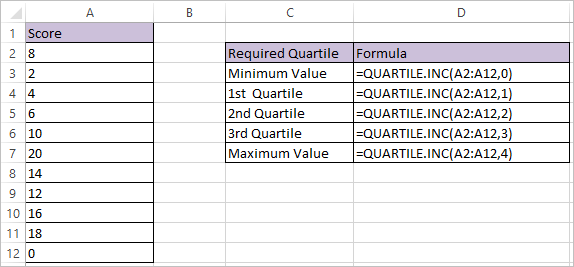 quartile-inc-function-in-excel-1