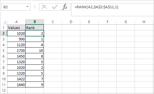 RANK FUNCTION IN EXCEL 1