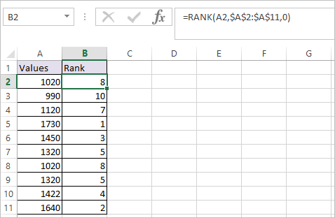 RANK FUNCTION IN EXCEL 2