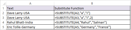 SUBSTITUTE Function in Excel 1