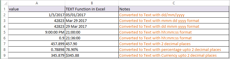 TEXT Function in Excel 2