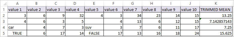 TRIMMEAN function in Excel 2