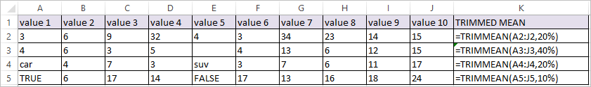 TRIMMEAN function in Excel 1