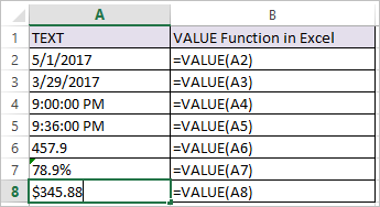 VALUE Function in Excel 1