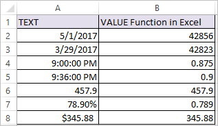VALUE Function in Excel 2