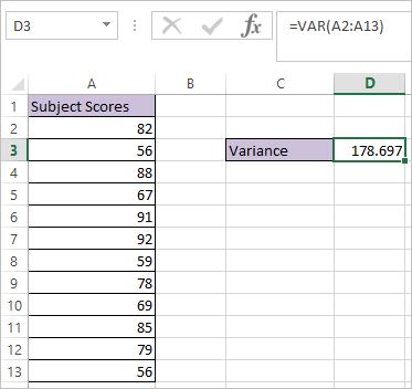 VAR Function in Excel 2