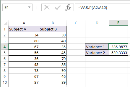 Z Test in Excel 2