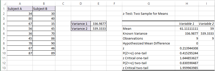 z-test-in-excel-6