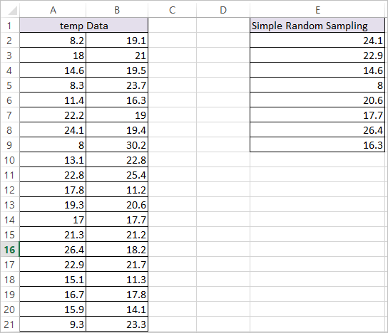 sampling in Excel 5