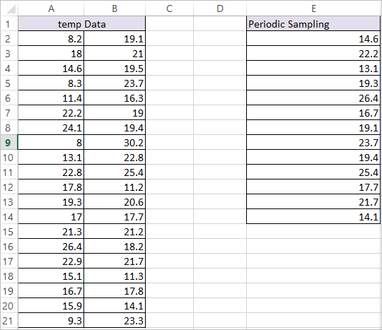sampling in Excel 7