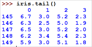 tail function in python 1