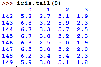 tail function in python 2