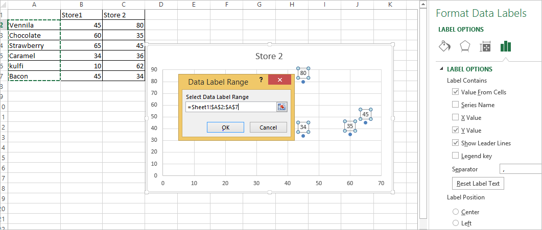 Scatter plot with label 4