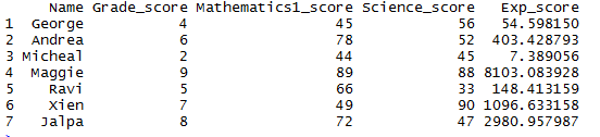 Exponential of the column in R 2