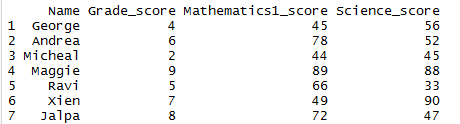 Get variance of a column in R 1