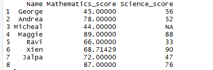 Replace the missing value of column in R 3