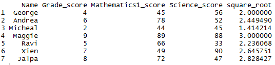 nth root of the column in R 2