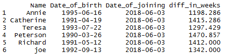 Difference of two dates in R by days, weeks, months, quarter, year 3