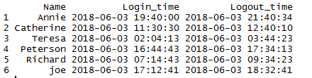 Get date from time stamp in R 1