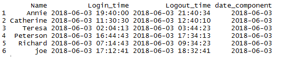 Get date from time stamp in R 3