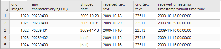 Typecast character or string to timestamp in Postgresql 2