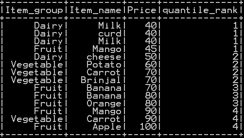 Quantile rank, decile rank & n tile rank in pyspark - Rank by Group 2
