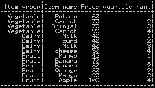 Quantile rank, decile rank & n tile rank in pyspark - Rank by Group 3