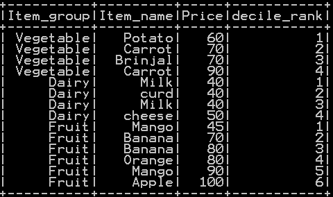 Quantile rank, decile rank & n tile rank in pyspark - Rank by Group 6