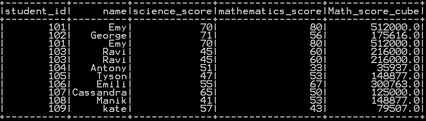Raised to power of column in pyspark – square, cube , square root and cube root in pyspark 3