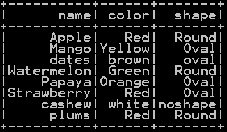 Union and union all of two datframe in pyspark (row bind) 7