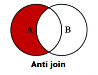 join in pyspark (Merge) inner , outer, right , left join in pyspark 16